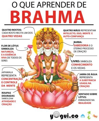 o que parender de BRAHMA